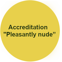 acreditation naturism